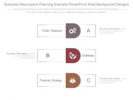Business Resumption Planning Example Powerpoint Slide Background Designs