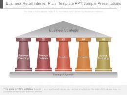 Business Retail Internet Plan Template Ppt Sample Presentations