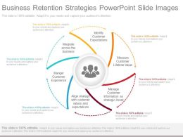 Business Retention Strategies Powerpoint Slide Images