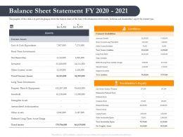 Business Retrenchment Strategies Balance Sheet Statement Fy 2020 2021 Ppt Portfolio