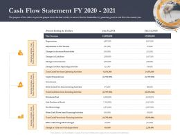 Business Retrenchment Strategies Cash Flow Statement Fy 2020 2021 Ppt Outline
