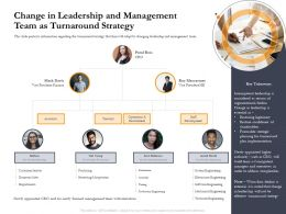 Business Retrenchment Strategies Change In Leadership And Management Team Ppt Layouts