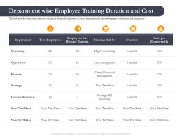 Business Retrenchment Strategies Department Wise Employee Training Duration Ppt Backgrounds