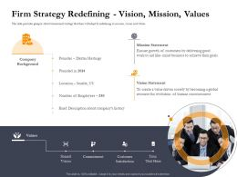 Business Retrenchment Strategies Firm Strategy Redefining Vision Mission Ppt Slides
