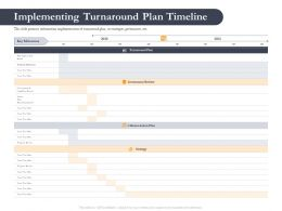 Business Retrenchment Strategies Implementing Turnaround Plan Timeline Ppt Topics