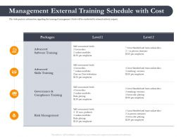 Business Retrenchment Strategies Management External Training Schedule Ppt Ideas