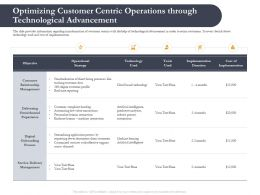 Business Retrenchment Strategies Optimizing Customer Centric Operations Ppt Tips