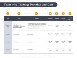 Business Retrenchment Strategies Team Wise Training Duration And Cost Ppt Icons