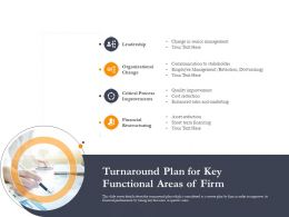 Business Retrenchment Strategies Turnaround Plan For Key Functional Areas Ppt Clipart