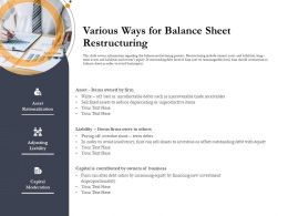 Business Retrenchment Strategies Various Ways For Balance Sheet Restructuring Ppt Slides
