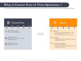 Business Retrenchment Strategies What Is Current State Of Firm Operations Ppt Picture