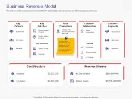 Business Revenue Model Business Handbook Ppt Powerpoint Presentation Portfolio Tips