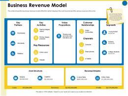 Business Revenue Model Business Manual Ppt Powerpoint Presentation Ideas Guide