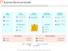 Business Revenue Model Business Procedure Manual Ppt Icon Clipart