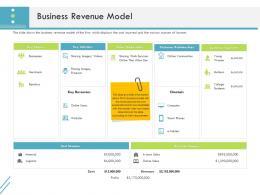Business Revenue Model Firm Guidebook Ppt Diagrams
