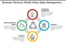 Business Revenue Model Hiring Sales Management Advertising Budget Plan