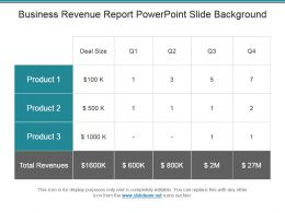 Business Revenue Report Powerpoint Slide Background