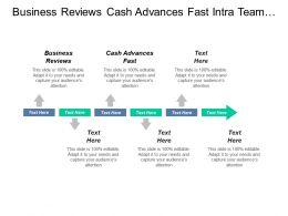Business Reviews Cash Advances Fast Intra Team Communication Cpb