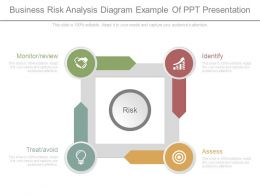 Business Risk Analysis Diagram Example Of Ppt Presentation