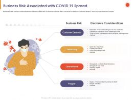 Business Risk Associated With COVID 19 Spread People Ppt Powerpoint Presentation Visuals
