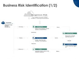 Business Risk Identification Strategic Risk Operations Risk Ppt Powerpoint Presentation