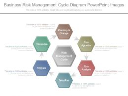 business_risk_management_cycle_diagram_powerpoint_images_Slide01
