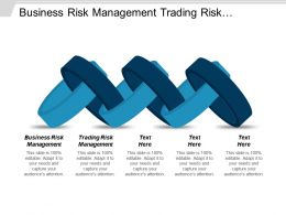 Business Risk Management Trading Risk Management Conflict Management Cpb