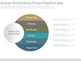 Business Risk Monitoring Process Powerpoint Slide