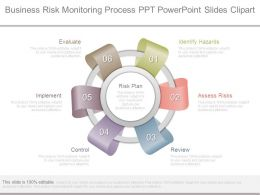 Business Risk Monitoring Process Ppt Powerpoint Slides Clipart