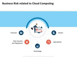 Business Risk Related To Cloud Computing Data Security Ppt Presentation Images