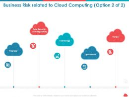 Business Risk Related To Cloud Computing Operational Ppt Presentation Tips
