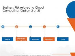 Business Risk Related To Cloud Computing Option 2 Of 2 Cloud Computing Ppt Professional