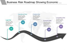 Business Risk Roadmap Showing Economic And Competitive Risk