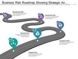 Business Risk Roadmap Showing Strategic And Compliance Risk