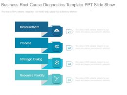 Business Root Cause Diagnostics Template Ppt Slide Show
