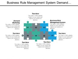 Business Rule Management System Demand Marketing Market Opportunity Cpb