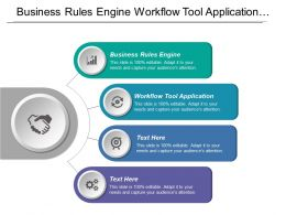 Business Rules Engine Workflow Tool Application Packing List