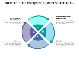 Business Rules Enterprises Custom Applications Virtualization Management Debt Management