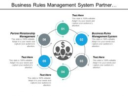 Business Rules Management System Partner Relationship Management Promotion Strategy Cpb