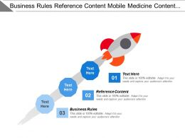 Business Rules Reference Content Mobile Medicine Content Producers