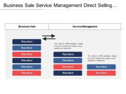 Business Sale Service Management Direct Selling Inventory Management