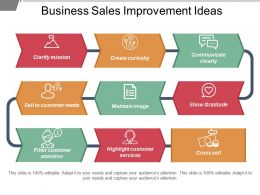 Business Sales Improvement Ideas Powerpoint Slide Graphics