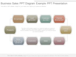 Business Sales Ppt Diagram Example Ppt Presentation