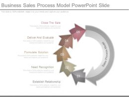 Business Sales Process Model Powerpoint Slide