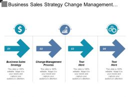 Business Sales Strategy Change Management Process Cooperative Business Cpb