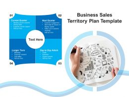 Business Sales Territory Plan Template
