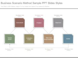 Business Scenario Method Sample Ppt Slides Styles