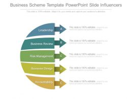 Business Scheme Template Powerpoint Slide Influencers