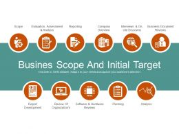 Business Scope And Initial Target Powerpoint Guide