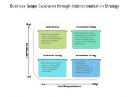 Business Scope Expansion Through Internationalization Strategy